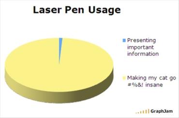 Laser Pen small