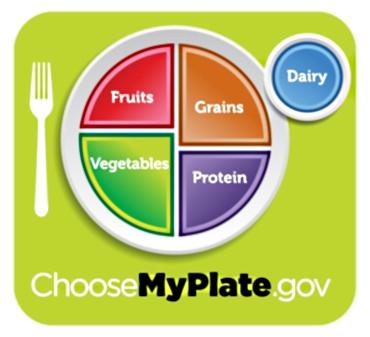 MyPlate-USDA