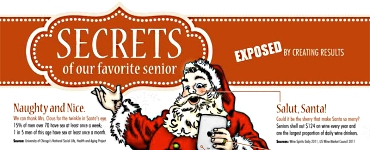 Secrets-of-our-favorite-senior-by-Creating-Results