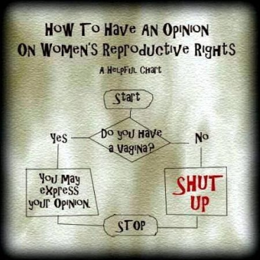 Womens reproduction