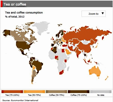 CoffeeTeaChart