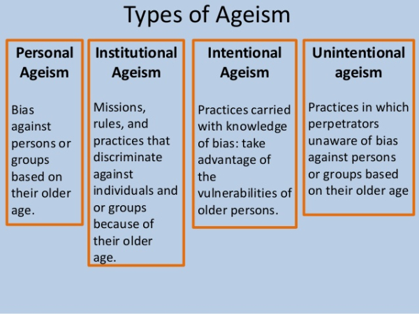 agiesm Ageism is widespread and an insidious practice which has harmful effects on the health of older adults for older people, ageism is an everyday challenge overlooked for employment, restricted from social services and stereotyped in the media, ageism marginalises and excludes older people in their communities.