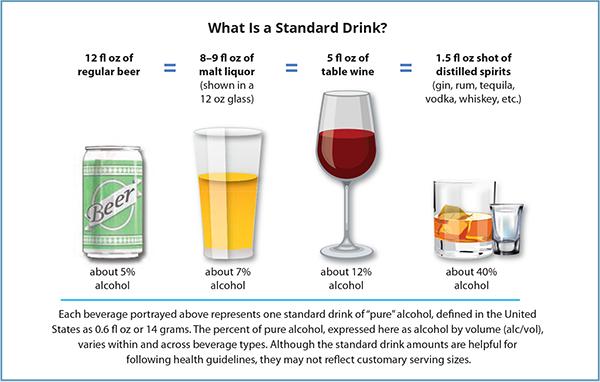 Standard-drink-sidebar